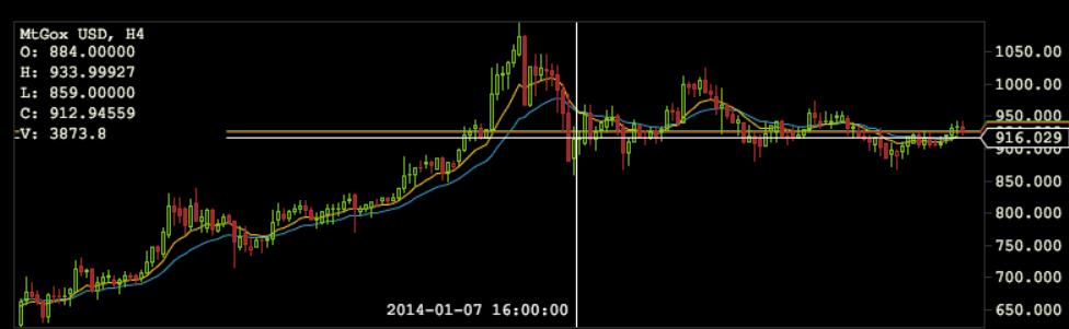 bitcoin_stability