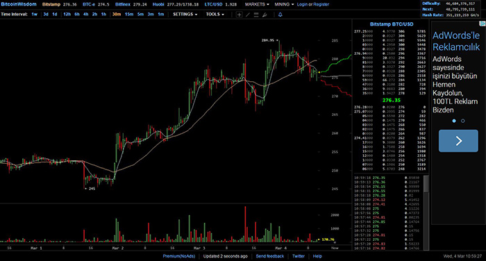 bitcoin-wisdom-bit