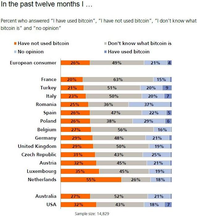 ing-bitcoin-raporu