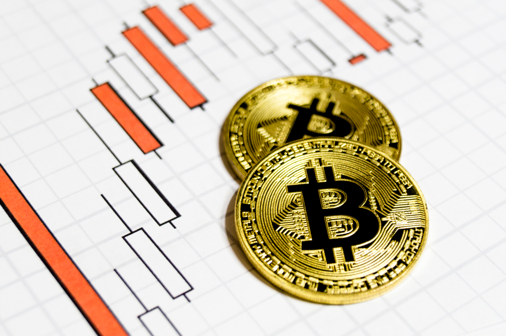 Bitcoin Fiyatı 1