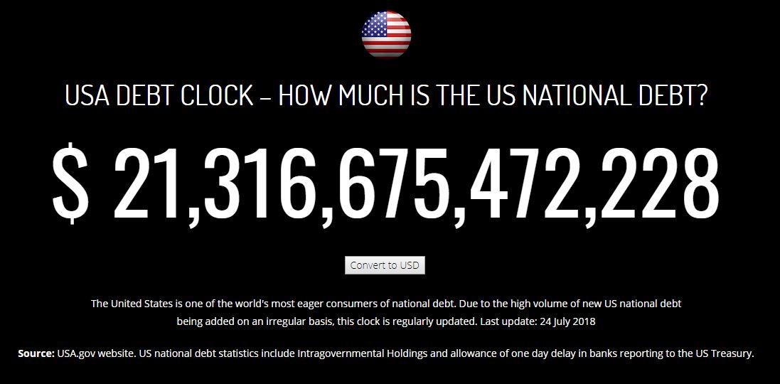 ABD Borcu