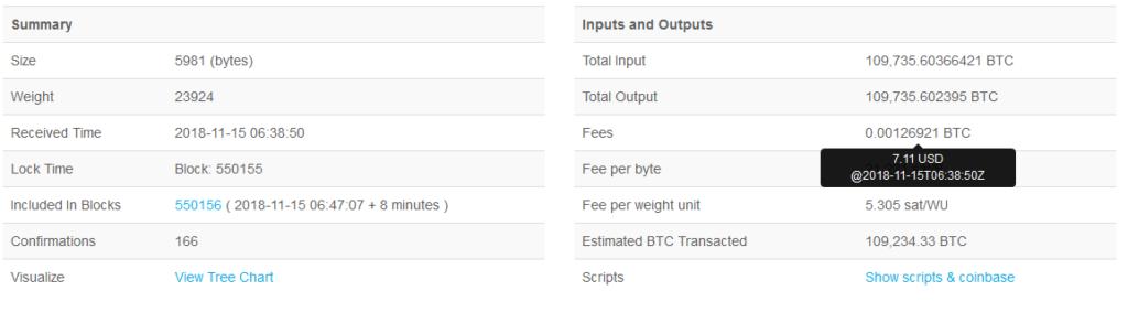 Binance Transfer Ücreti