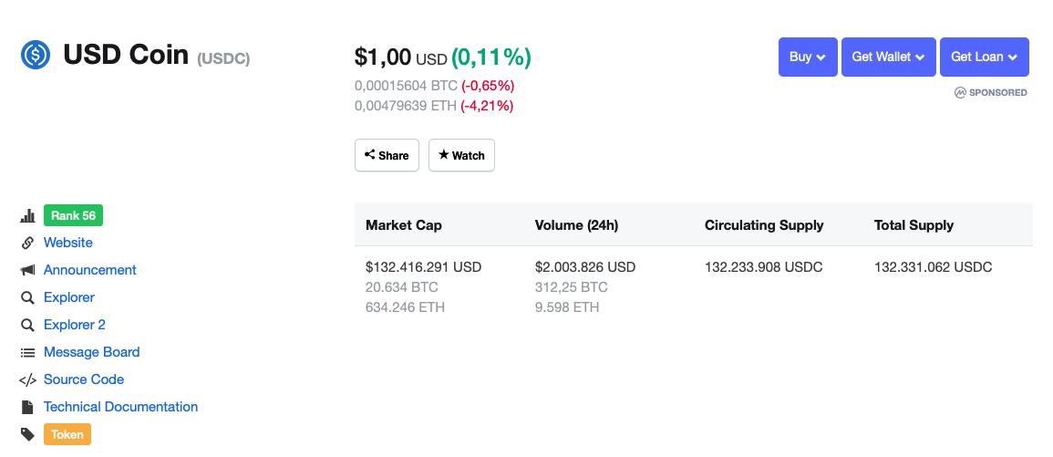 USD Coin Kripto Para