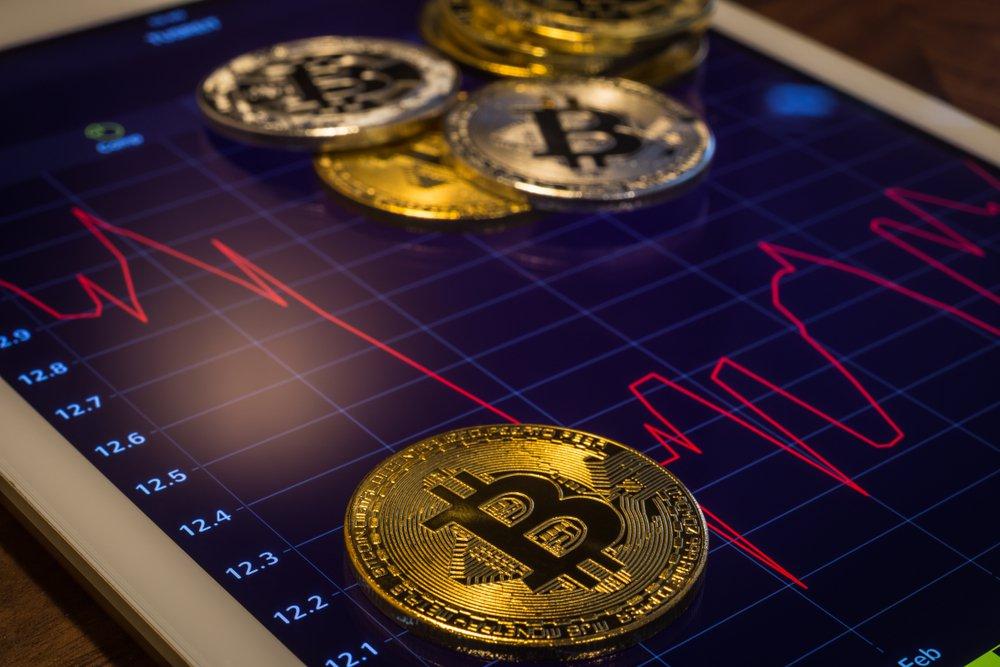 Kripto Para Alım Göstergesi