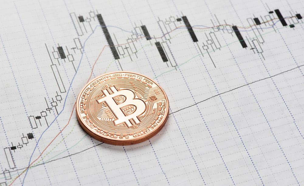 Bitcoin BTC Fiyat