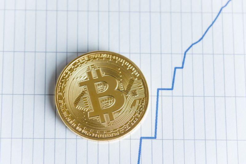 Bitcoin Fiyatı BTC