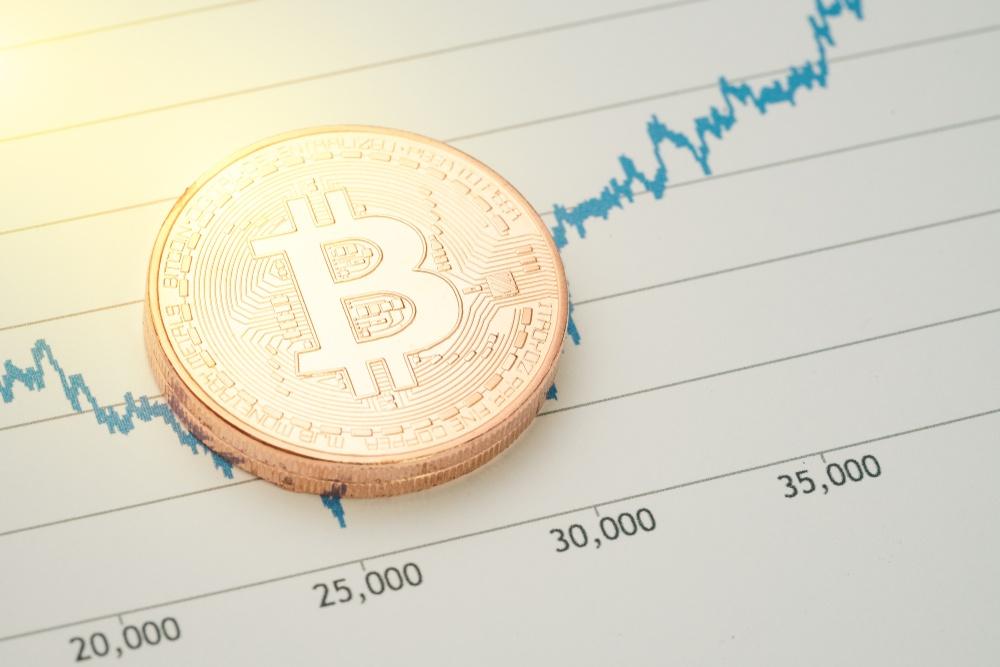 2019 Bitcoin Fiyatı