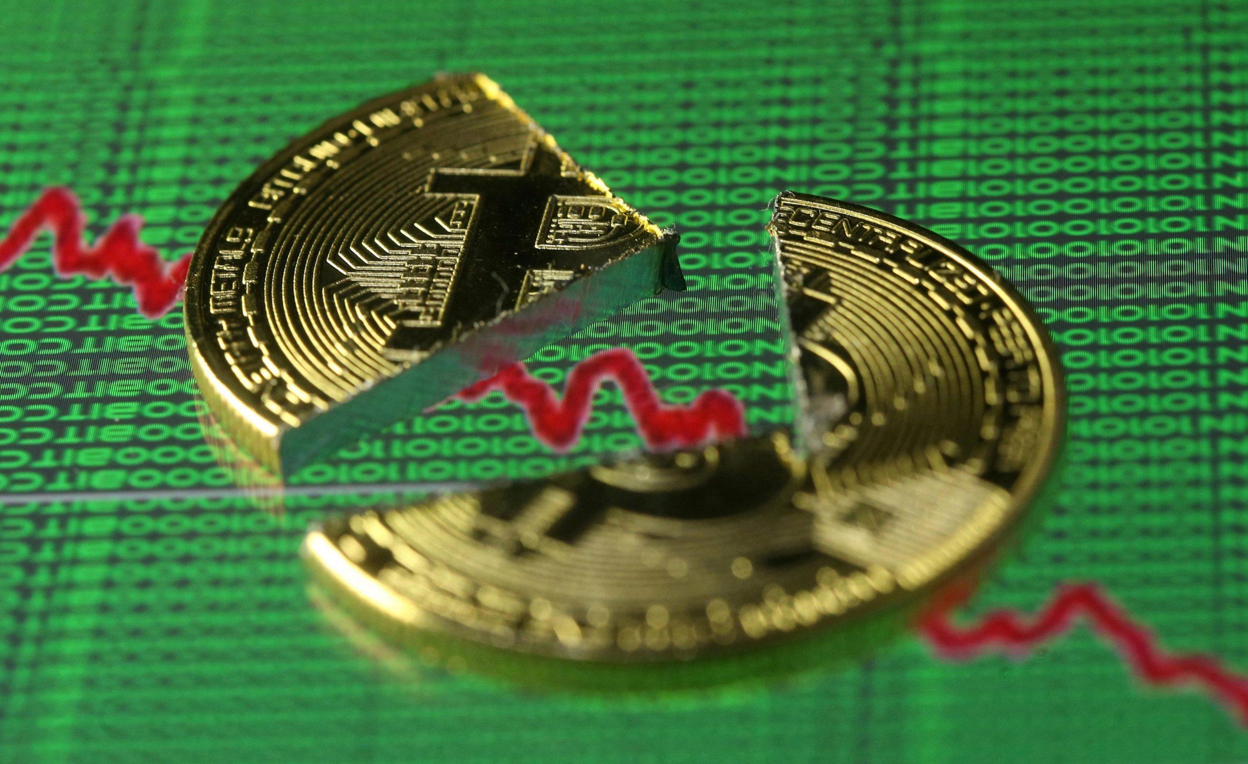 Bitcoin Fiyatlarındaki Volatilite