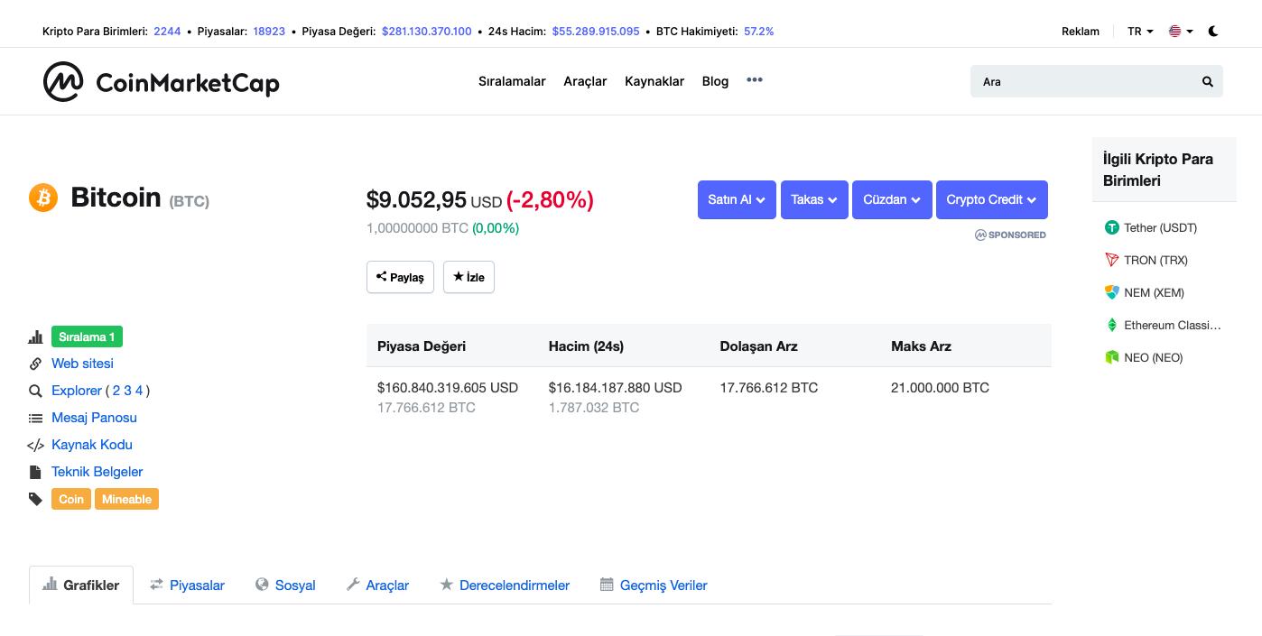 CoinMarketCap nedir - Kripto Para Detayları