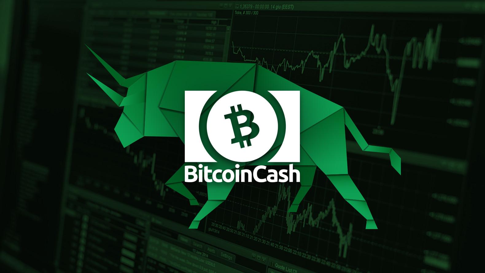 BCH Bitcoin Cash Fiyat Analizi 1
