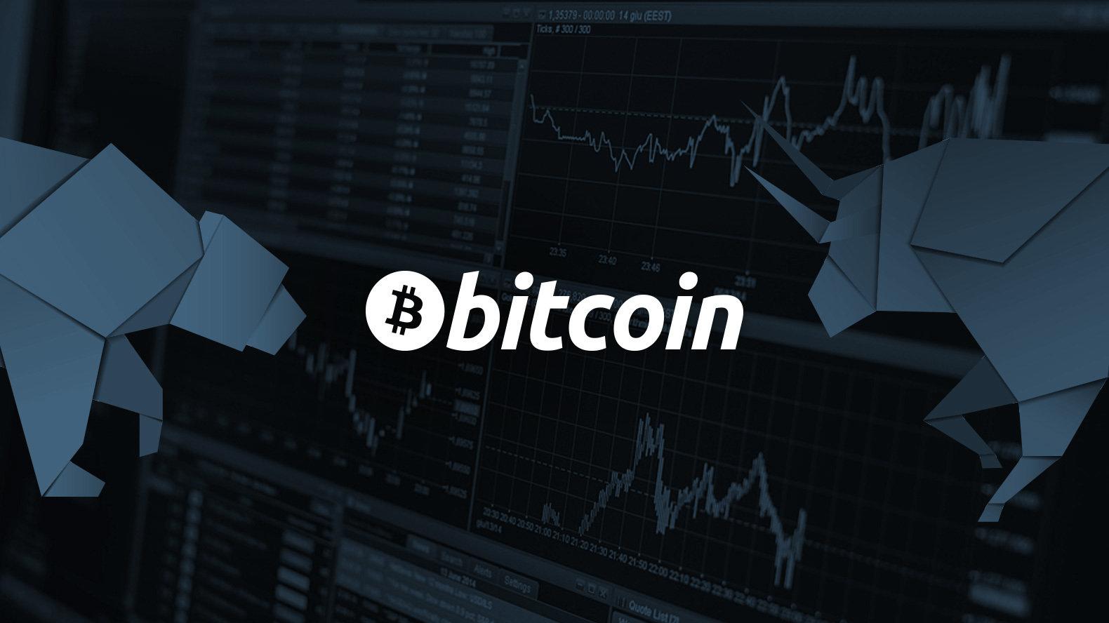 BTC Bitcoin Fiyat Analizi