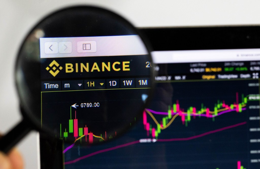 Binance Futures Bitcoin Vadeli İşlemler