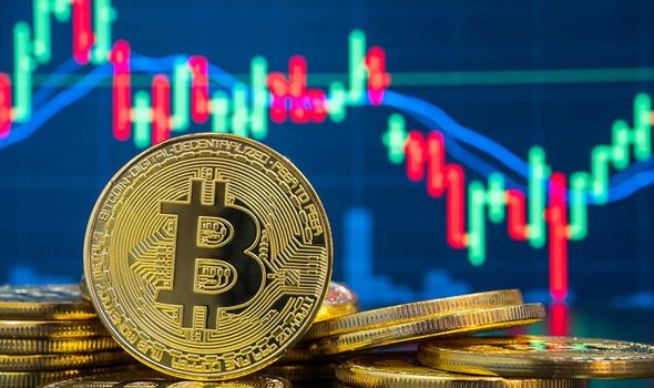 Bitcoin Fiyatı 12