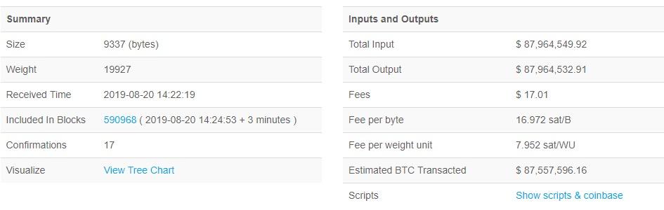 Bitcoin İşlemi