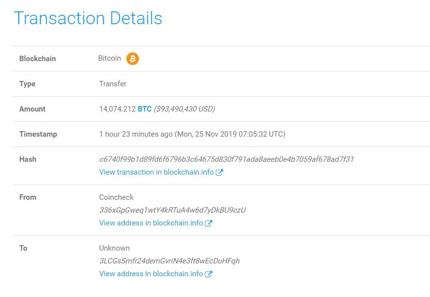Bitcoin Balina Alarmı