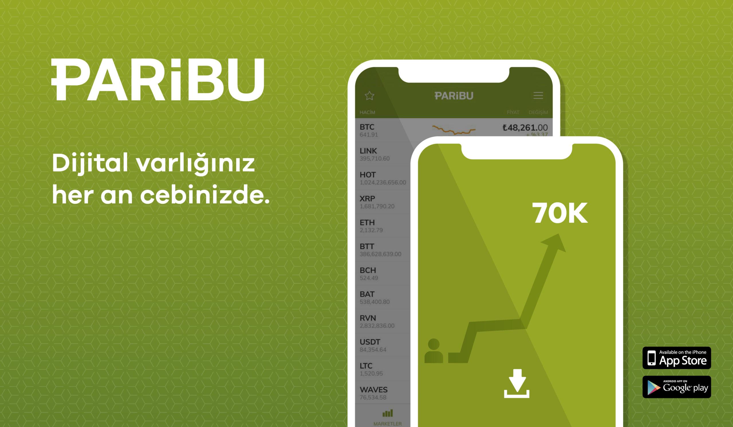 paribu app bulten gorseli son scaled