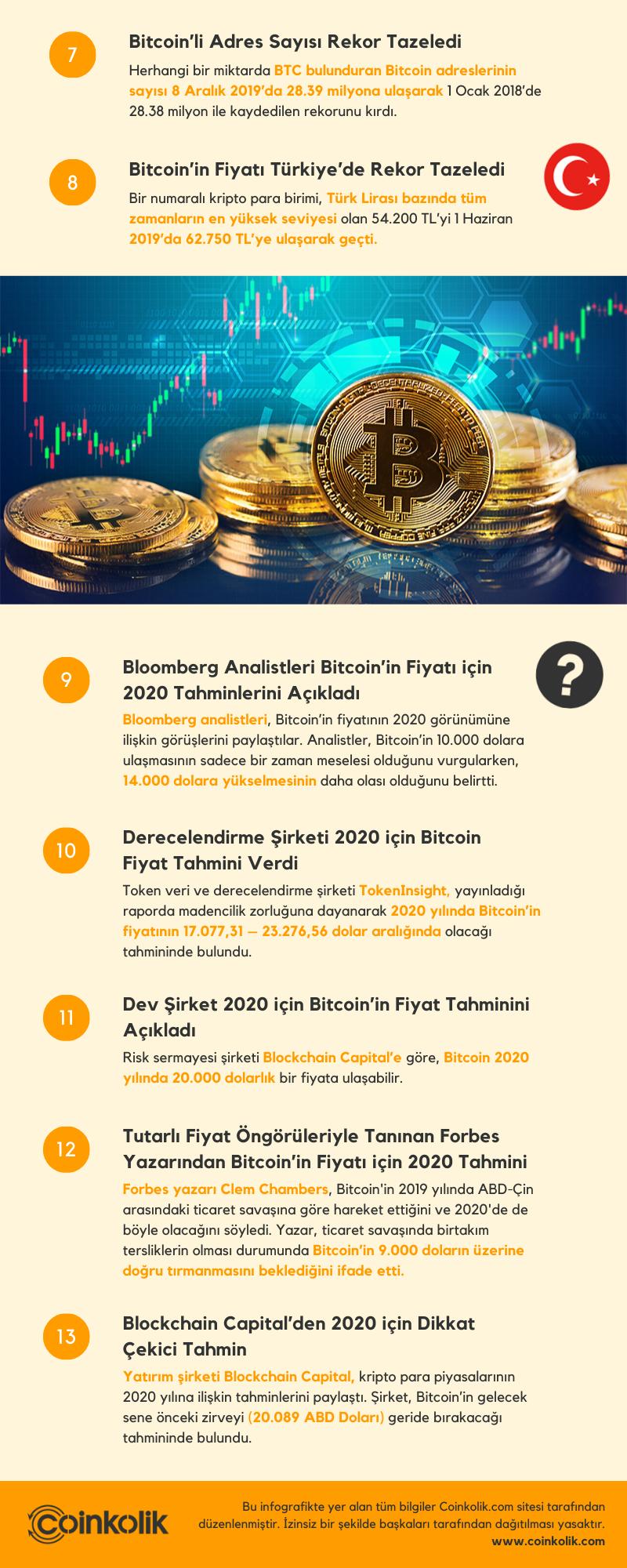 Bitcoin - 2019 İnfografik - 2