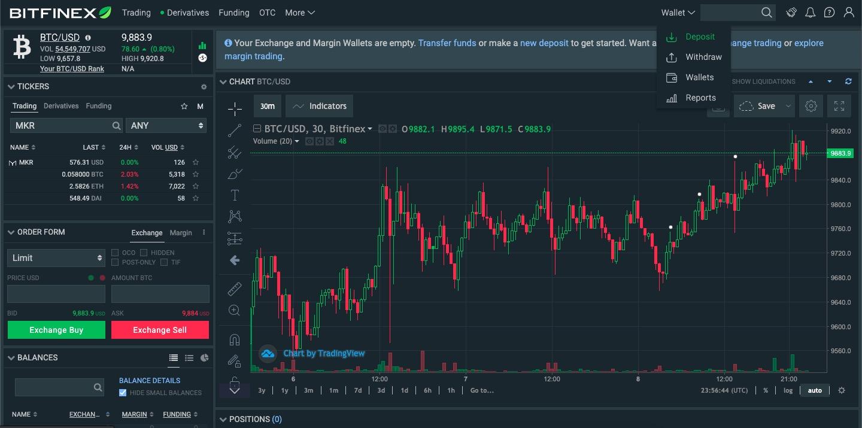 Bitfinex Para Yatırma