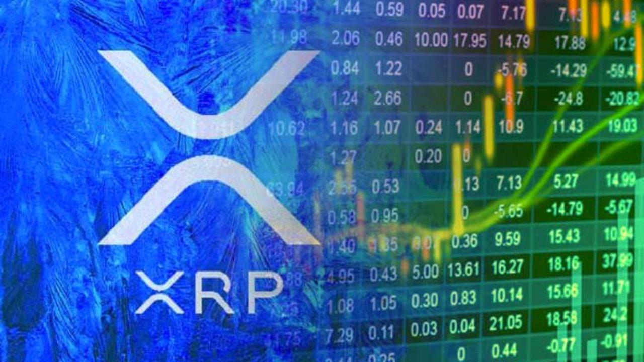 Ripple'ı XRP 2020'de 1 Dolara Ulaştıracak Faktörler