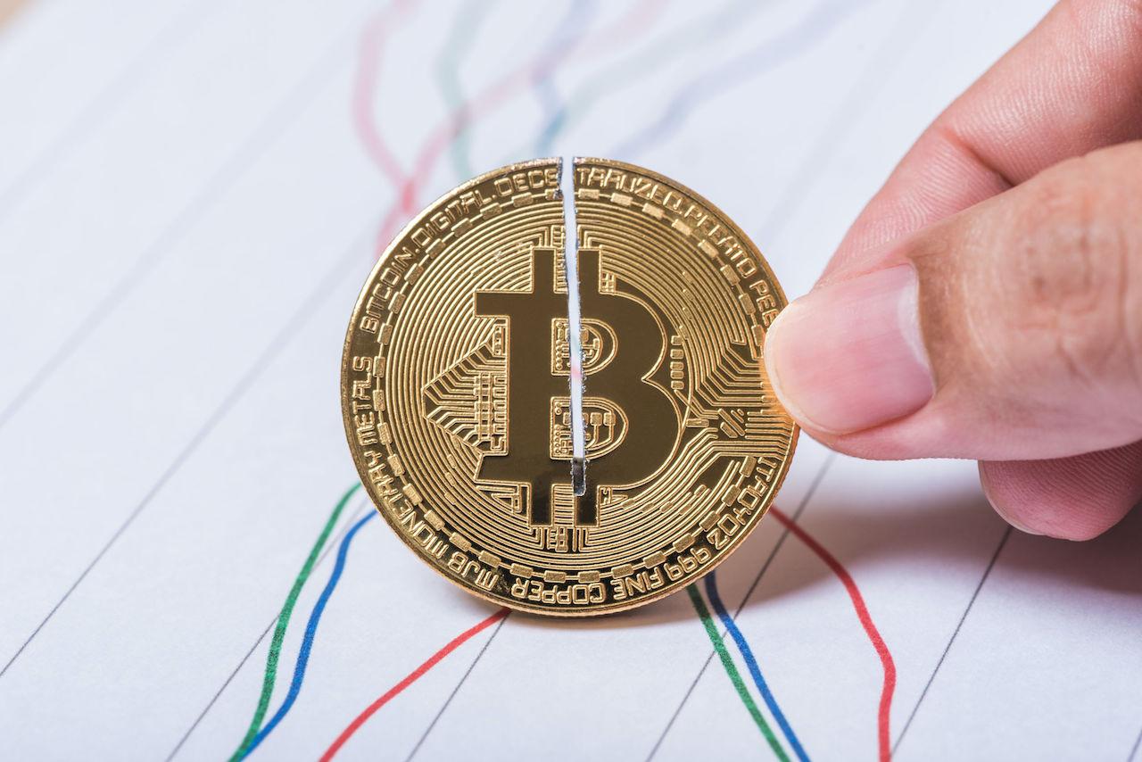 Bitcoin BTC 2020