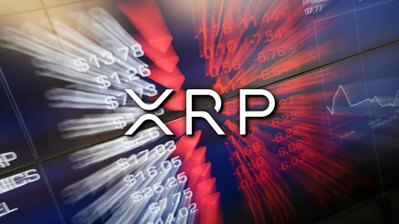 xrp dead cross