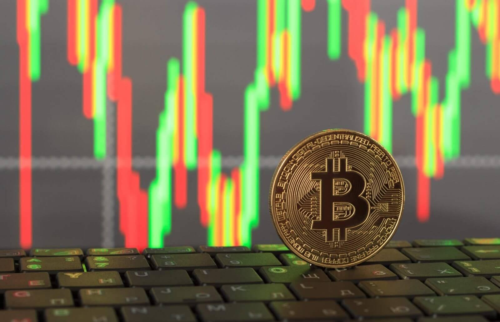 Bitcoin btc indikatör