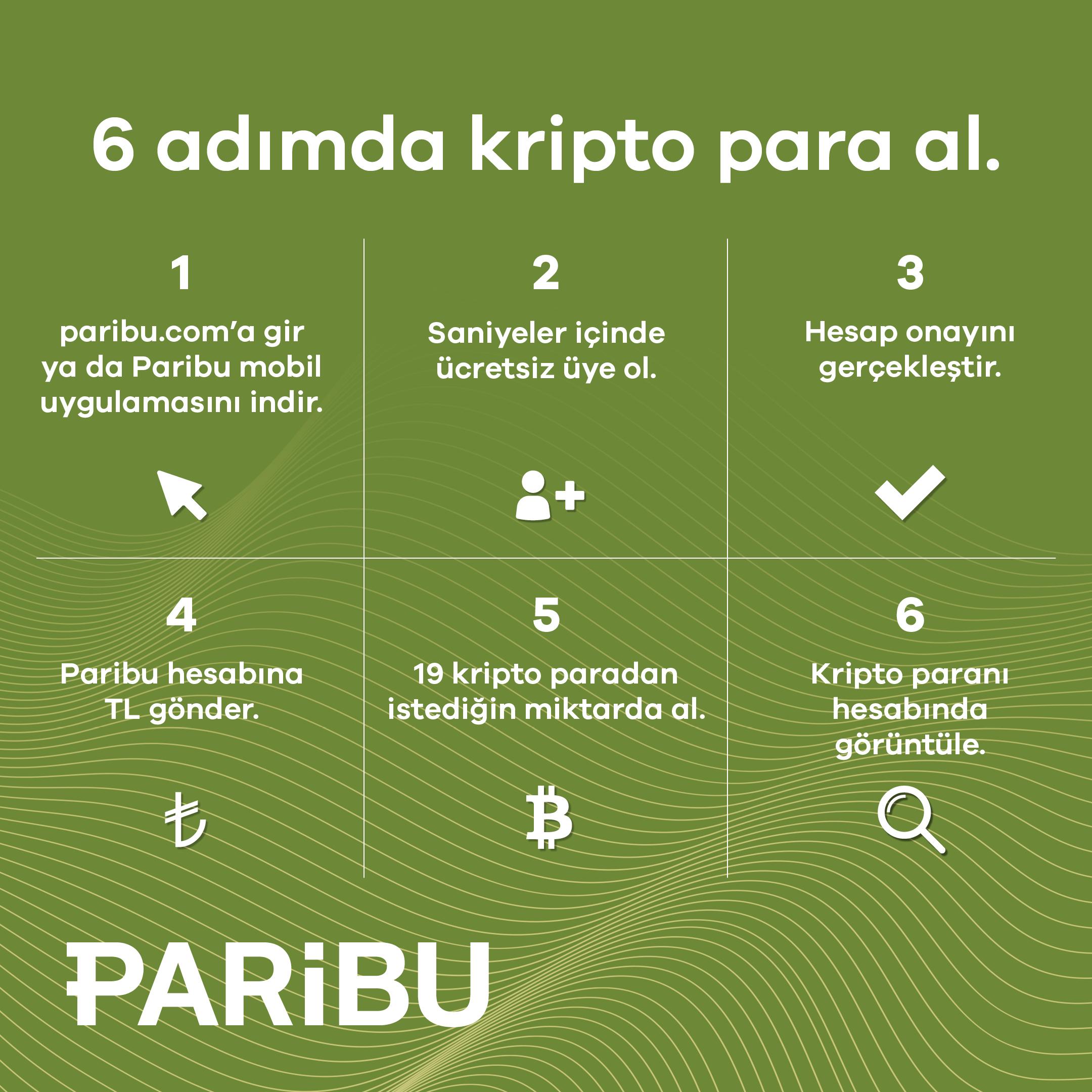Bitcoin ve altcoin haberleri