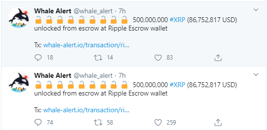 whale alert xrp
