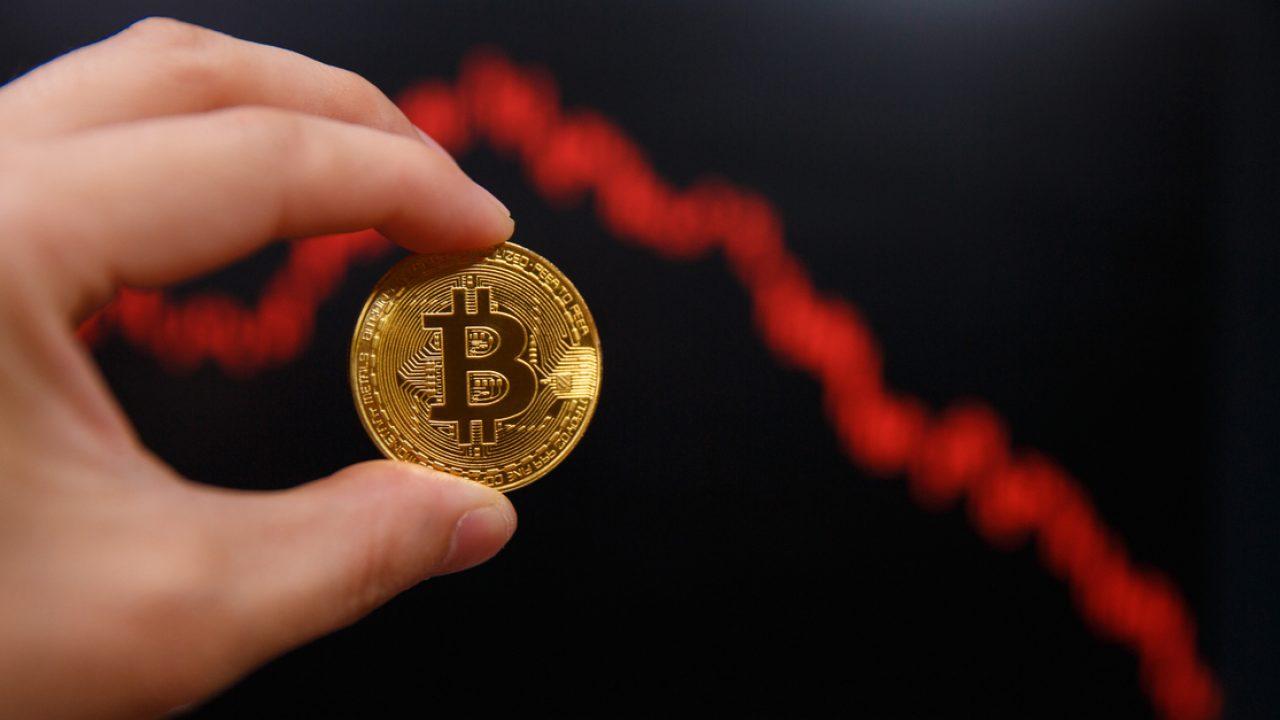 Bitcoin Fiyatındaki Keskin ve Ani Düşüş BTC'yi Riskli Alana Yaklaştırdı