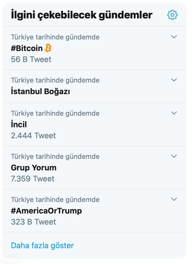 Bitcoin trend topic twitter