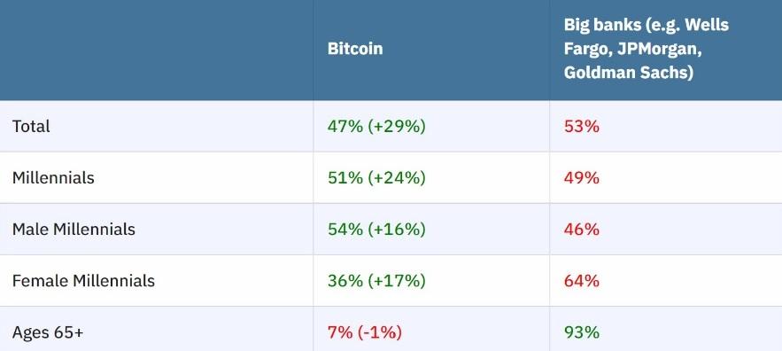bitcoin araştırma