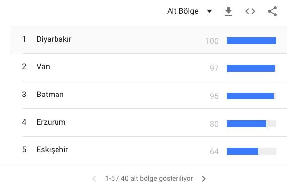 kripto para google trends