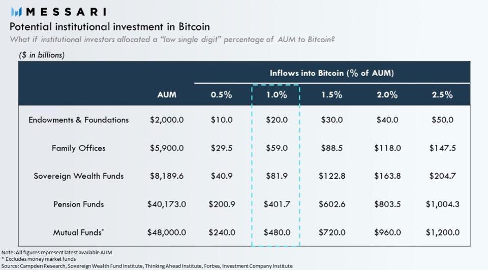 vásároljon bitcoint paypal ausztráliával)