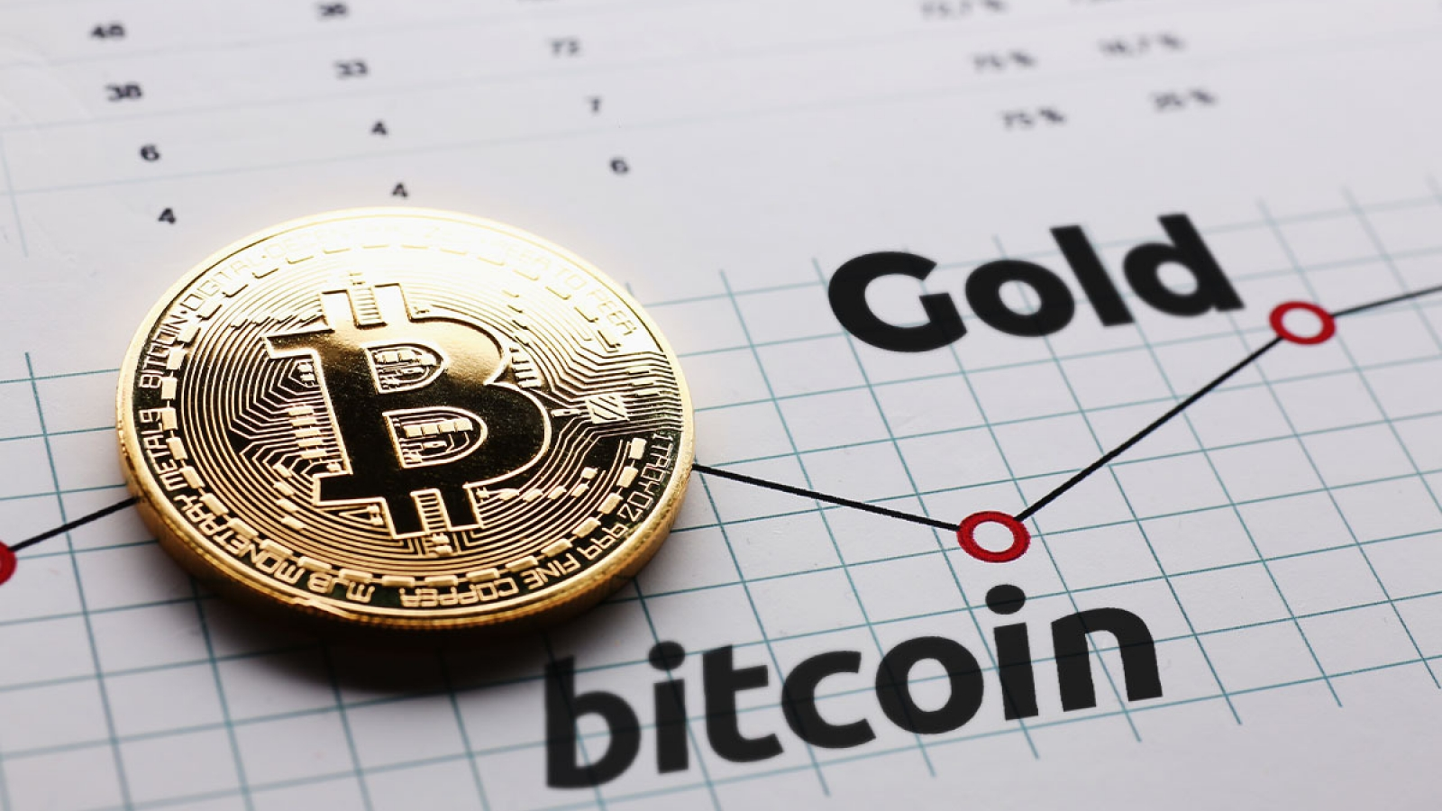 Bitcoin'de İlk Hedef 15.000 Dolarken İkinci Hedef 24.000 Dolar