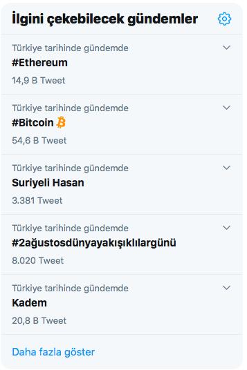 Bitcoin Ethereum Twitter