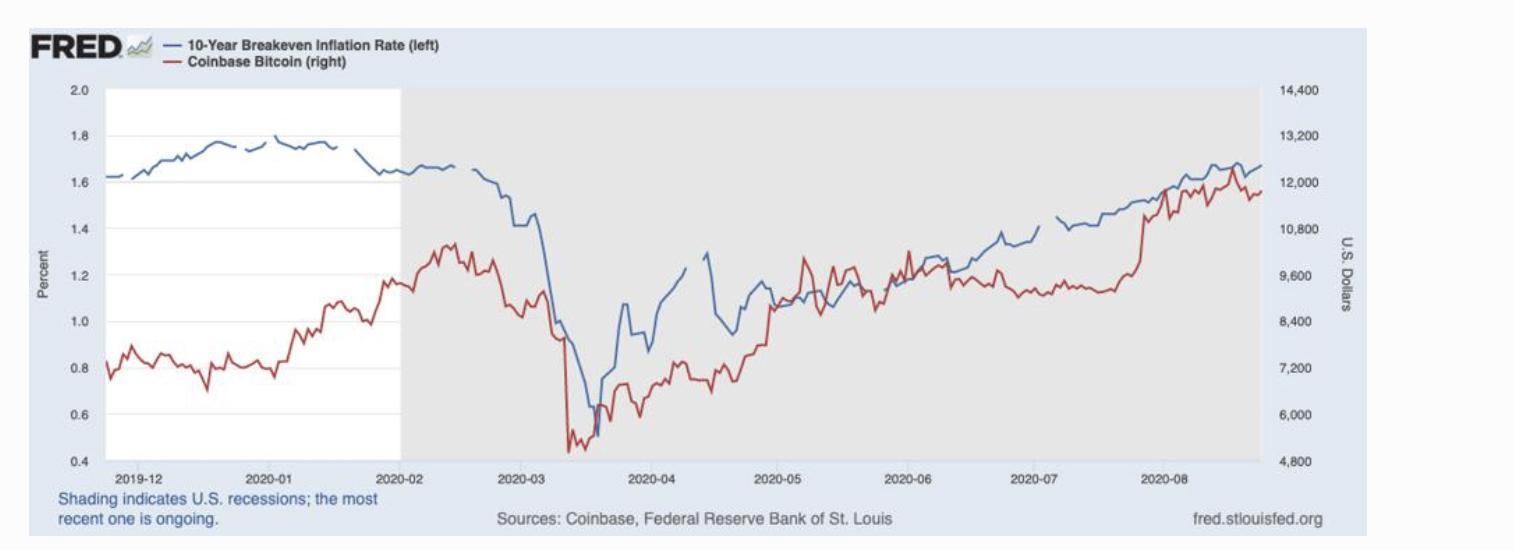 enflasyon grafik