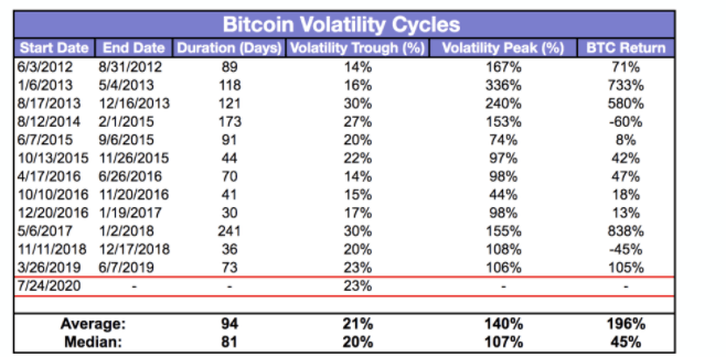 rapor tarihin en buyuk bitcoin btc boga kosusu geliyor 1