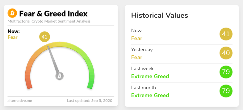 bitcoin btc fiyat analizi 5 eylul 2020