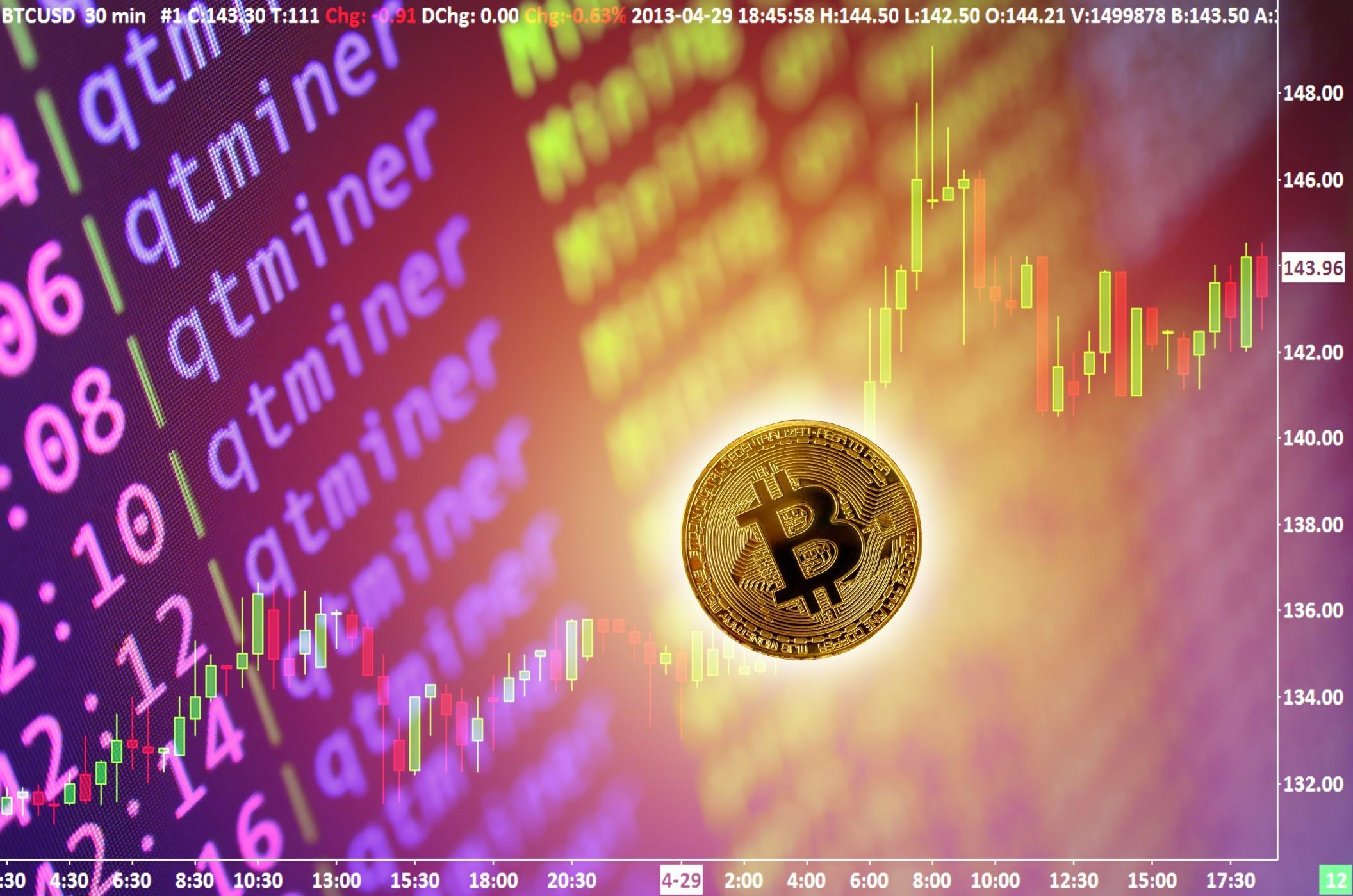 bitcoin btc fiyat analizi 7 eylul 2020