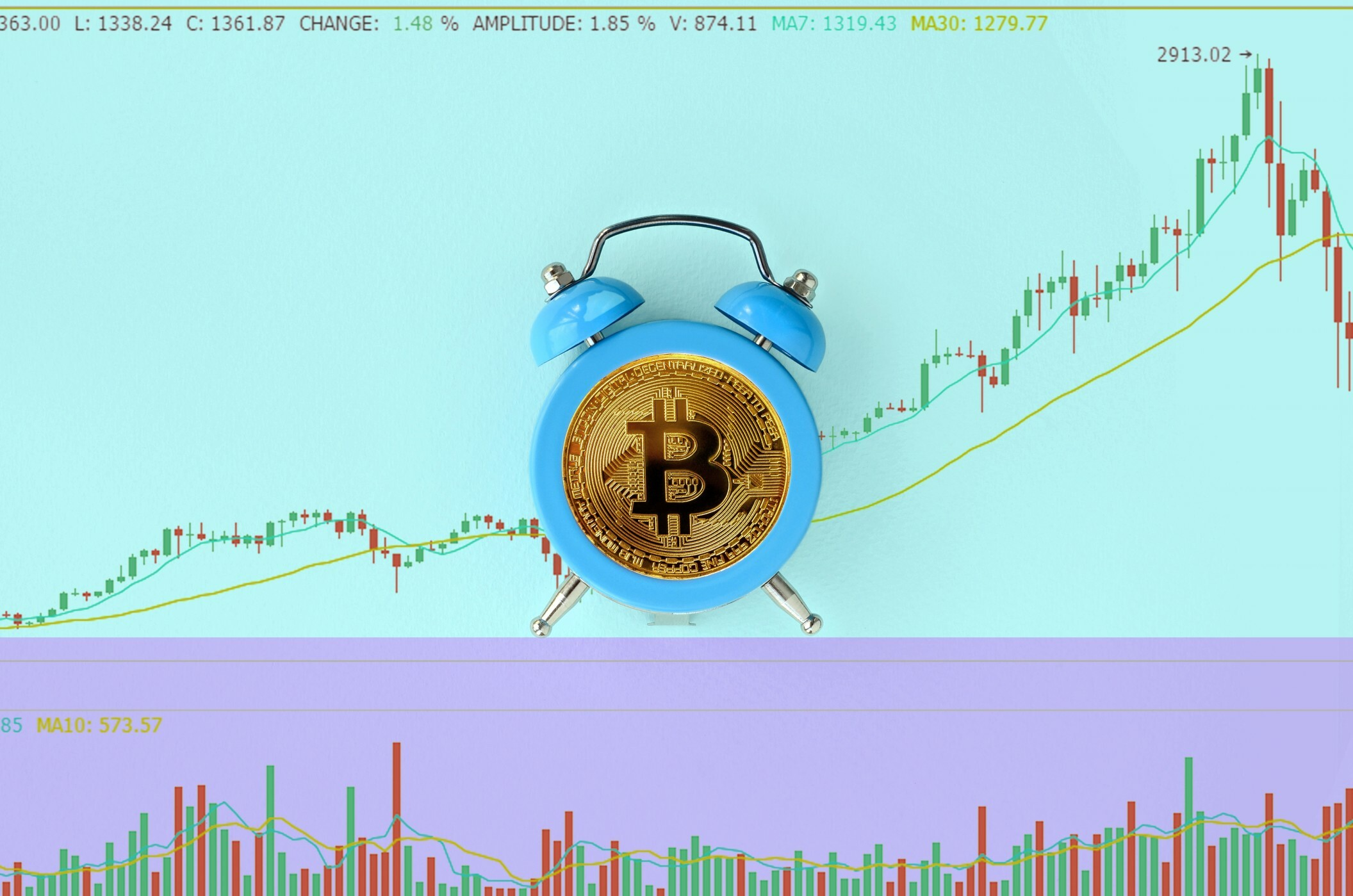 bitcoin btc fiyati tekrar harekete gecti