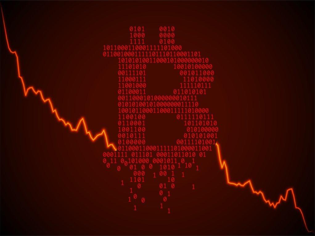 Bitcoinde BTC Canlar Caliyor Olumsuz Sinyaller Var