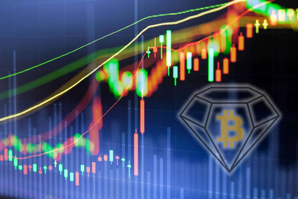 Bitcoinde BTC Heyecanlandiran Yukselisin Nedeni Ne