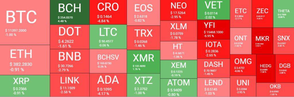 Cryptocurrency Piyasasina Genel Bakis Kaynak quantifycrypto