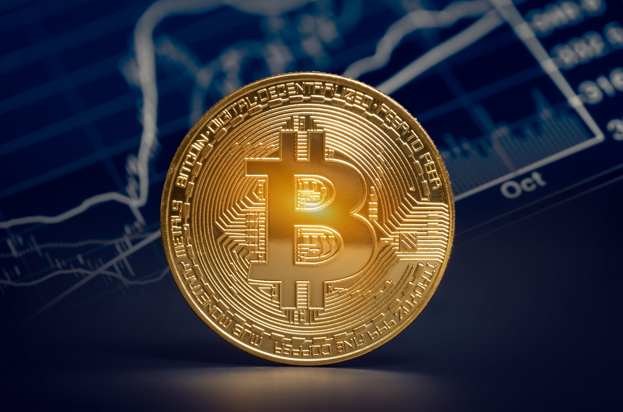 bitcoin btc 12 bin dolari gecti