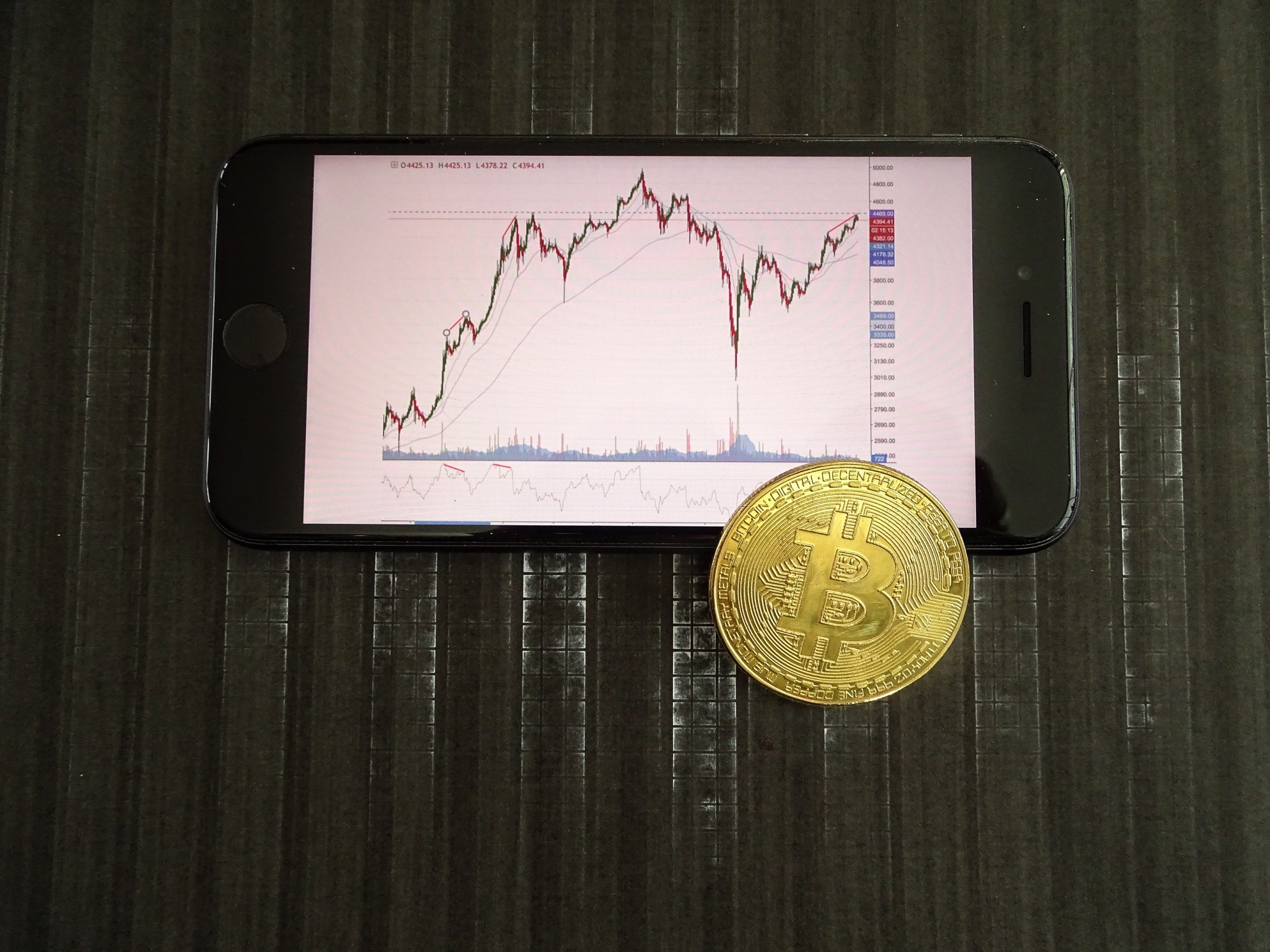 bitcoin btc analizi