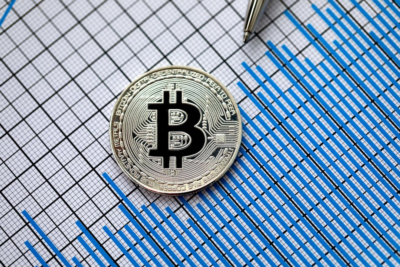 bitcoin fiyat analizi 20.000 dolar