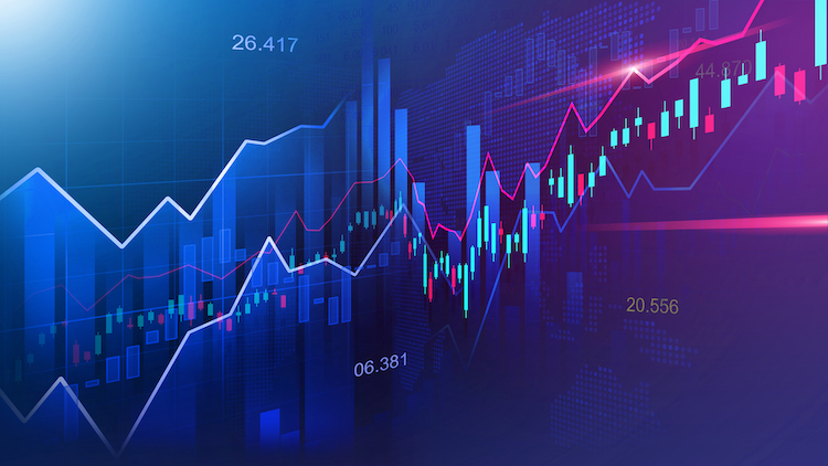 stock market forex trading graph