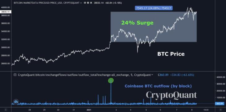 analist uyariyor bitcoin btc ve ethereumunuzu eth satmayin 1