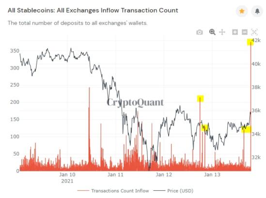 bidenin 1 9 trilyon dolarlik destek paketi aciklamasi bitcoini btc nasil etkiler 2