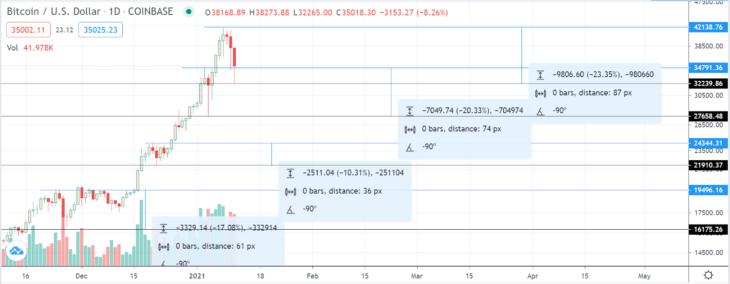 bitcoin btc balinalari btc satin almaya devam ediyor 3